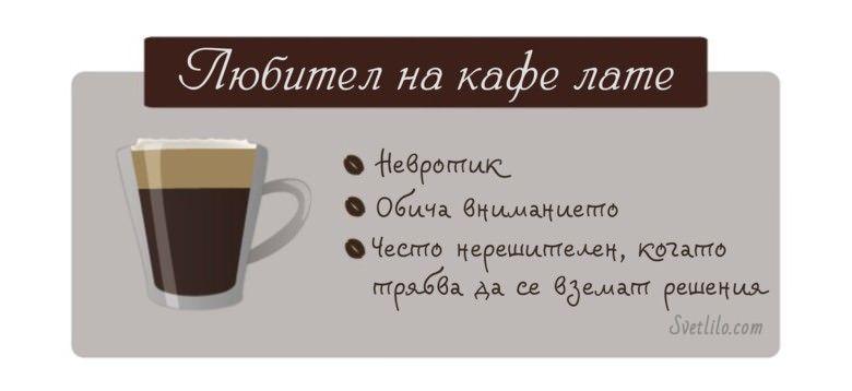 Обича кафе лате