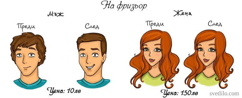 мъже-жени разлики
