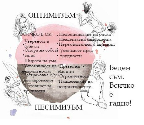 pesimizam-i-optimizam-plyusove-i-minusi